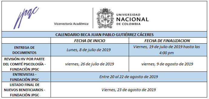 Cronograma Actualizado 2019-2s